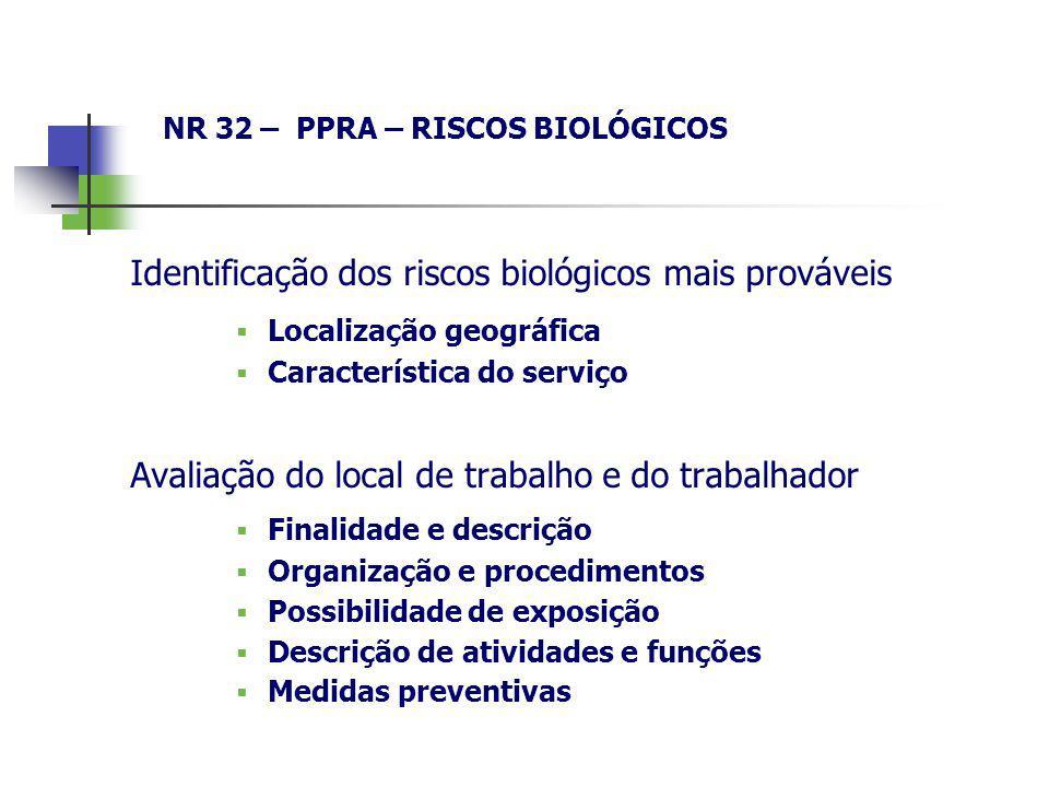 NR 32 – PPRA – RISCOS BIOLÓGICOS Identificação dos riscos biológicos mais prováveis Localização geográfica Característica do serviço Avaliação do loca