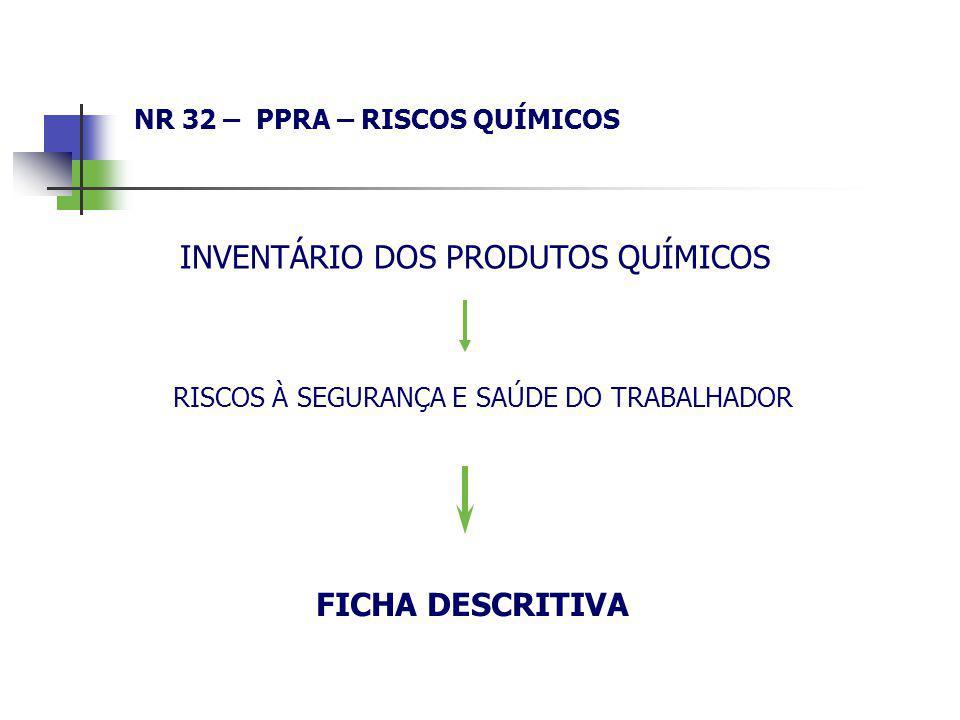 NR 32 – PPRA – RISCOS QUÍMICOS INVENTÁRIO DOS PRODUTOS QUÍMICOS RISCOS À SEGURANÇA E SAÚDE DO TRABALHADOR FICHA DESCRITIVA
