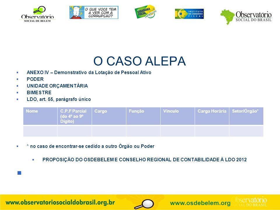 O CASO ALEPA ANEXO IV – Demonstrativo da Lotação de Pessoal Ativo PODER UNIDADE ORÇAMENTÁRIA BIMESTRE LDO, art. 55, parágrafo único * no caso de encon