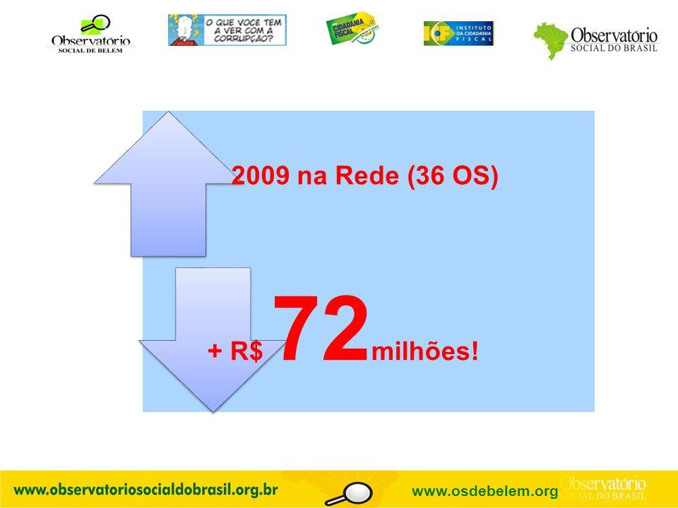 2009 na Rede (36 OS) + R$ 72 milhões! www.osdebelem.org