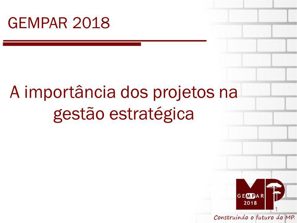 1 A importância dos projetos na gestão estratégica GEMPAR 2018
