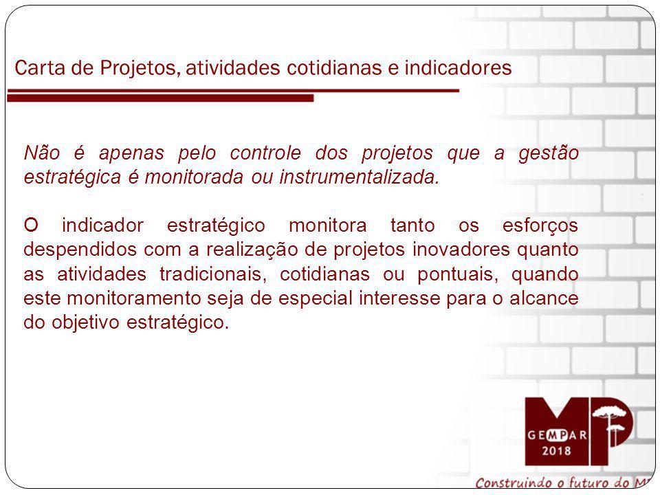 Não é apenas pelo controle dos projetos que a gestão estratégica é monitorada ou instrumentalizada. O indicador estratégico monitora tanto os esforços