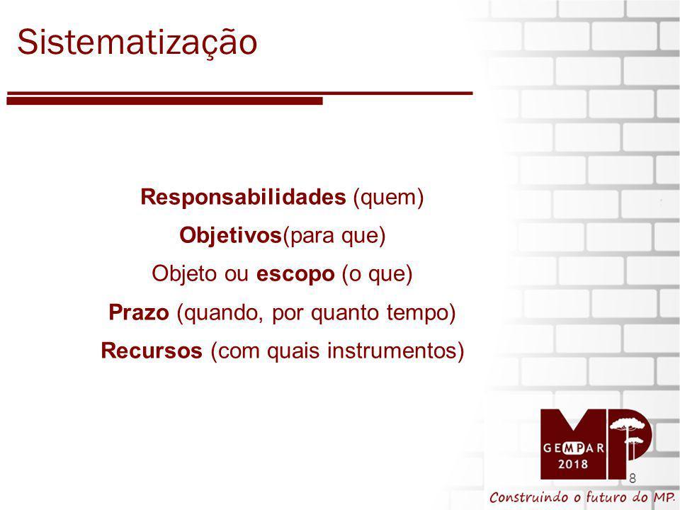 8 Responsabilidades (quem) Objetivos(para que) Objeto ou escopo (o que) Prazo (quando, por quanto tempo) Recursos (com quais instrumentos) Sistematiza