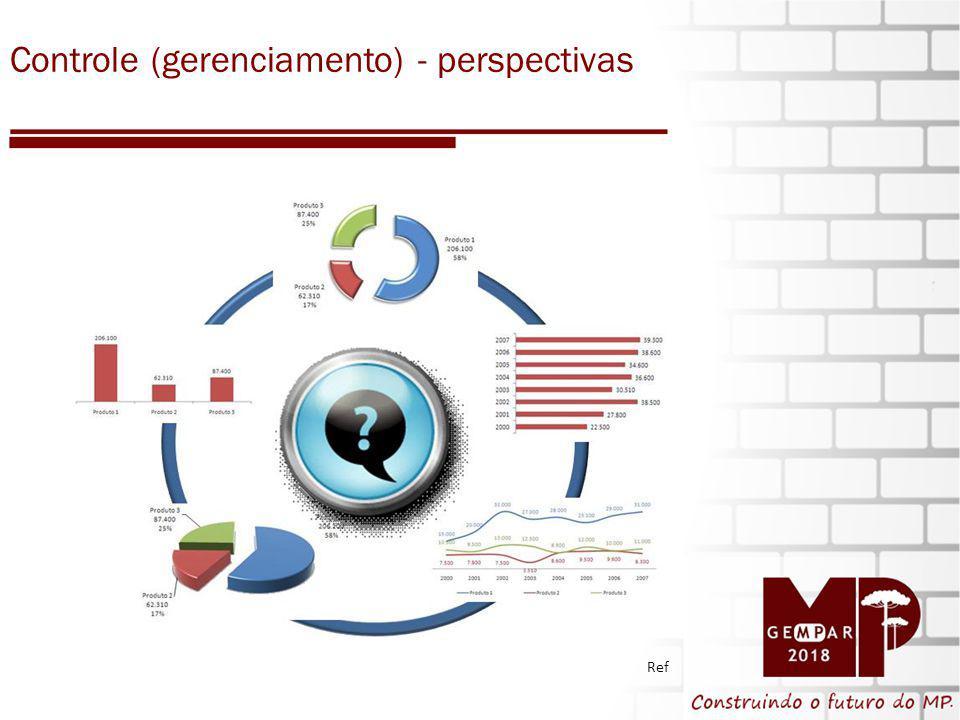 Controle (gerenciamento) - perspectivas Ref