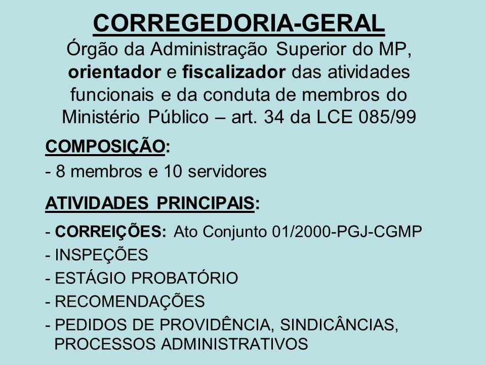 CORREGEDORIA-GERAL Órgão da Administração Superior do MP, orientador e fiscalizador das atividades funcionais e da conduta de membros do Ministério Pú