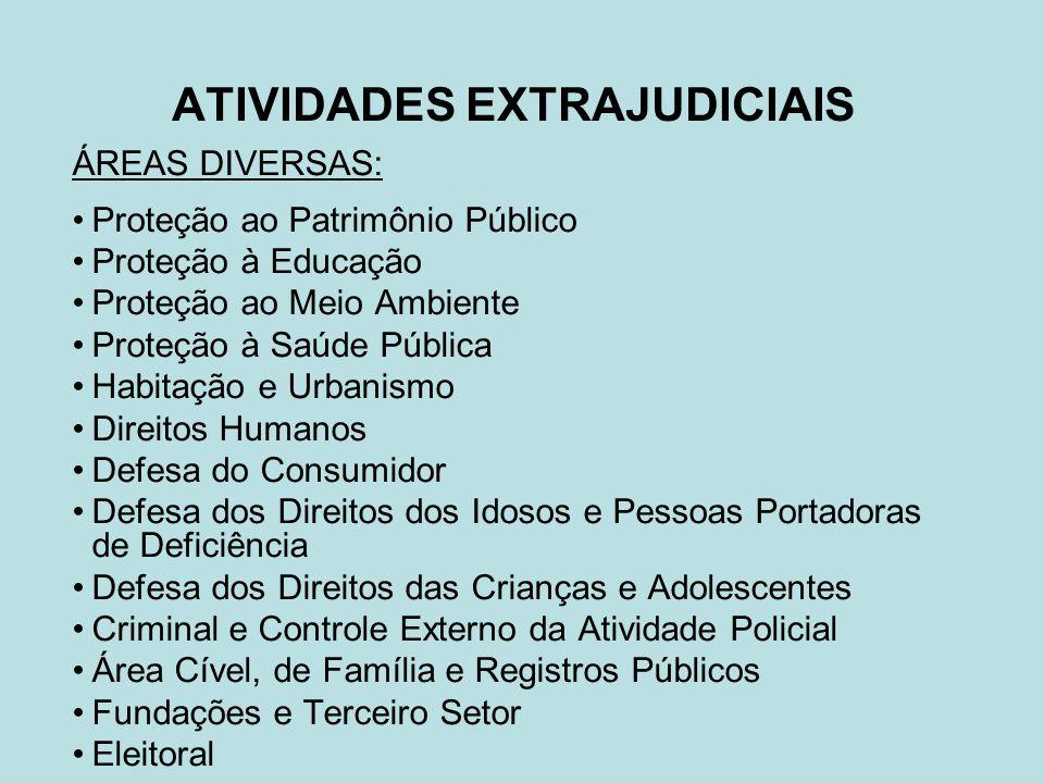 INSTRUMENTOS AO EXERCÍCIO DAS ATIVIDADES EXTRAJUDICIAIS - NOTÍCIA DE FATO - PROCEDIMENTO PREPARATÓRIO - INQUÉRITO CIVIL - PROCEDIMENTO ADMINISTRATIVO - PROCEDIMENTO INVESTIGATÓRIO CRIMINAL Registro de instauração e movimentação no sistema PRO-MP (Ato Conjunto 02/2010 PGJ-CGMP) - INQUÉRITO POLICIAL Registro de instauração e movimentação no sistema PRO-MP (Ato Conjunto 01/2012 PGJ-CGMP)