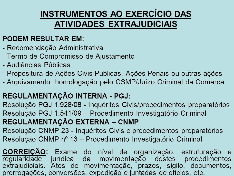 INSTRUMENTOS AO EXERCÍCIO DAS ATIVIDADES EXTRAJUDICIAIS PODEM RESULTAR EM: - Recomendação Administrativa - Termo de Compromisso de Ajustamento - Audiê