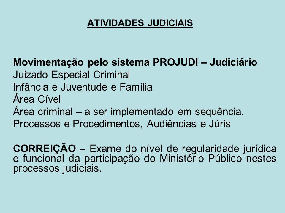 ATIVIDADES JUDICIAIS Movimentação pelo sistema PROJUDI – Judiciário Juizado Especial Criminal Infância e Juventude e Família Área Cível Área criminal