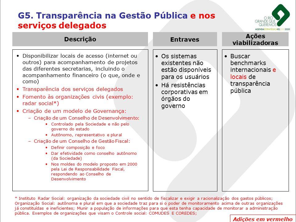 G5. Transparência na Gestão Pública e nos serviços delegados Disponibilizar locais de acesso (internet ou outros) para acompanhamento de projetos das