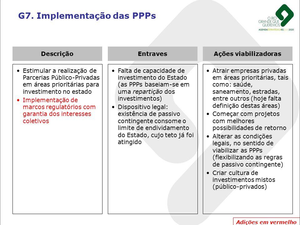 G7. Implementação das PPPs Estimular a realização de Parcerias Público-Privadas em áreas prioritárias para investimento no estado Implementação de mar