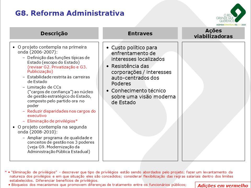 G8. Reforma Administrativa O projeto contempla na primeira onda (2006-2007): –Definição das funções típicas de Estado (escopo do Estado) (revisar G2.