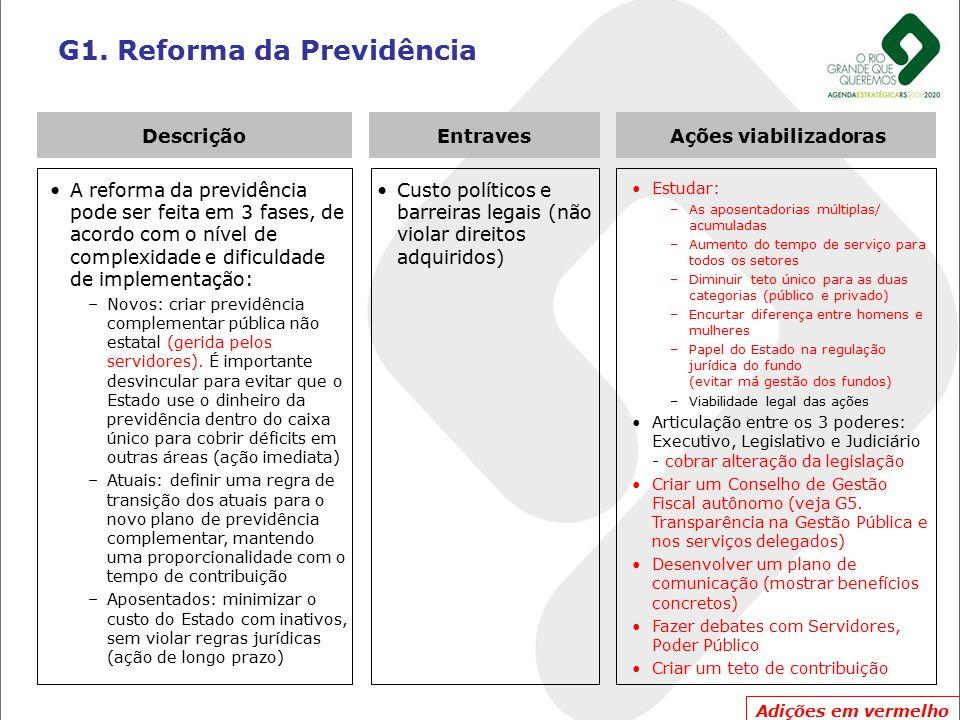 G1. Reforma da Previdência A reforma da previdência pode ser feita em 3 fases, de acordo com o nível de complexidade e dificuldade de implementação: –