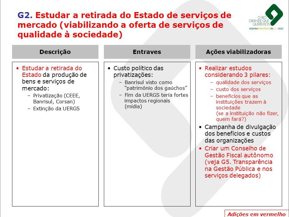 G2. Estudar a retirada do Estado de serviços de mercado (viabilizando a oferta de serviços de qualidade à sociedade) Estudar a retirada do Estado da p