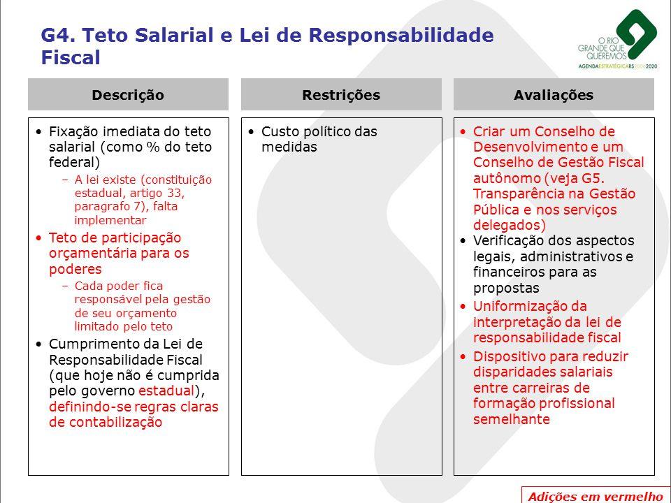 G4. Teto Salarial e Lei de Responsabilidade Fiscal DescriçãoRestriçõesAvaliações Fixação imediata do teto salarial (como % do teto federal) –A lei exi