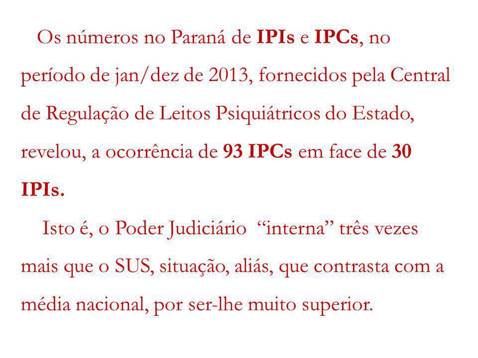 Os números no Paraná de IPIs e IPCs, no período de jan/dez de 2013, fornecidos pela Central de Regulação de Leitos Psiquiátricos do Estado, revelou, a