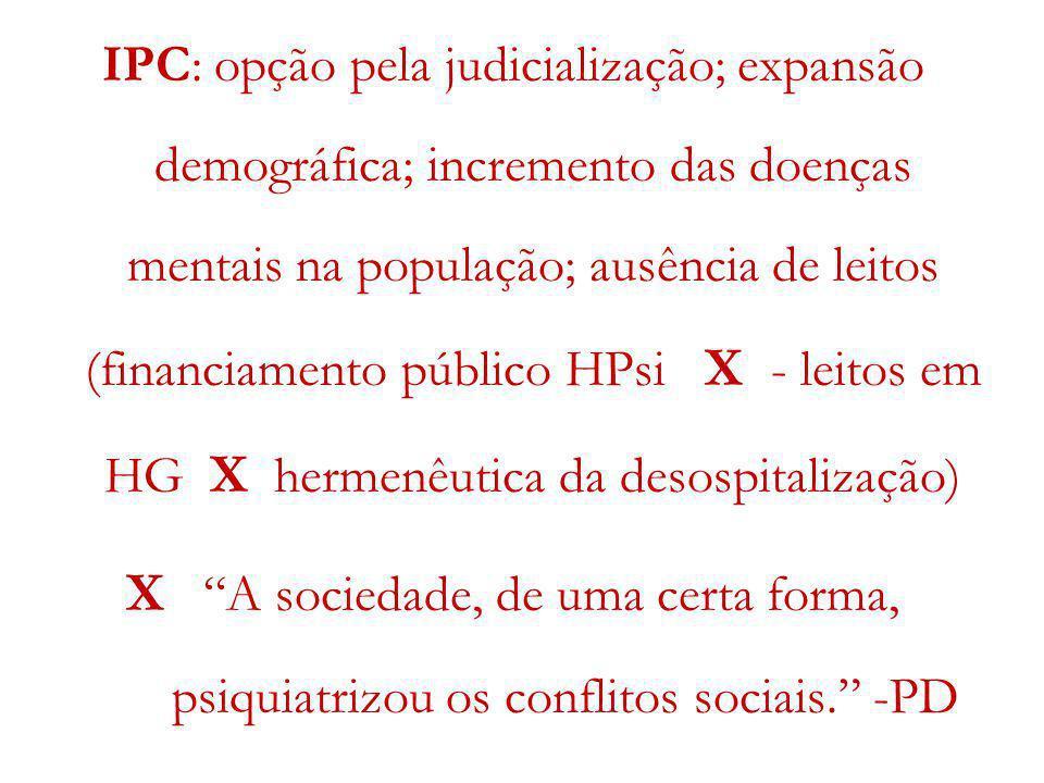 IPC: opção pela judicialização; expansão demográfica; incremento das doenças mentais na população; ausência de leitos (financiamento público HPsi X -