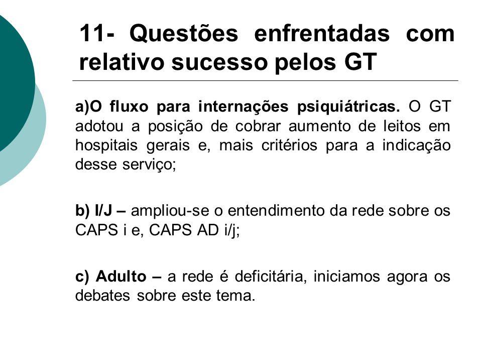 11- Questões enfrentadas com relativo sucesso pelos GT a)O fluxo para internações psiquiátricas.