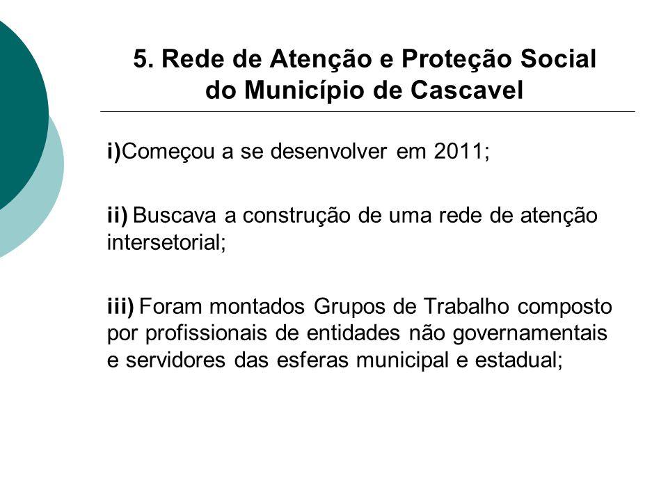 5. Rede de Atenção e Proteção Social do Município de Cascavel i)Começou a se desenvolver em 2011; ii) Buscava a construção de uma rede de atenção inte