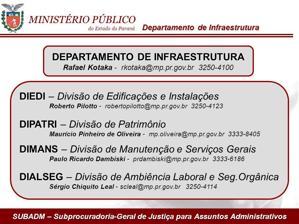 SUBADM – Subprocuradoria-Geral de Justiça para Assuntos Administrativos MINISTÉRIO PÚBLICO do Estado do Paraná Departamento de Infraestrutura Vistoriar e analisar imóveis, de acordo com a demanda designada pela Administração Superior.