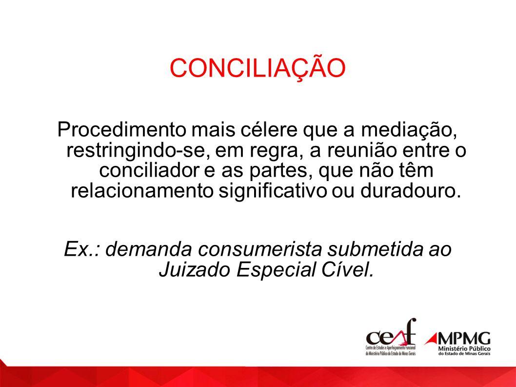 CONCILIAÇÃO Procedimento mais célere que a mediação, restringindo-se, em regra, a reunião entre o conciliador e as partes, que não têm relacionamento