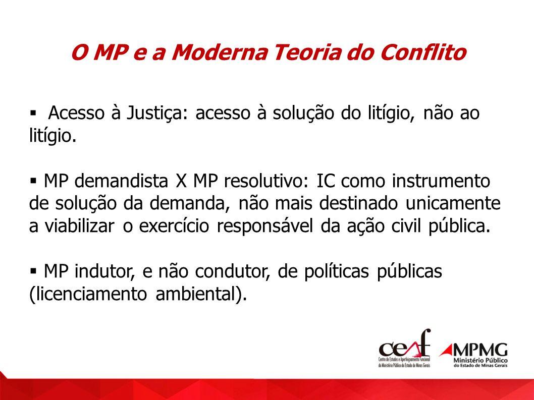 O MP e a Moderna Teoria do Conflito Acesso à Justiça: acesso à solução do litígio, não ao litígio. MP demandista X MP resolutivo: IC como instrumento