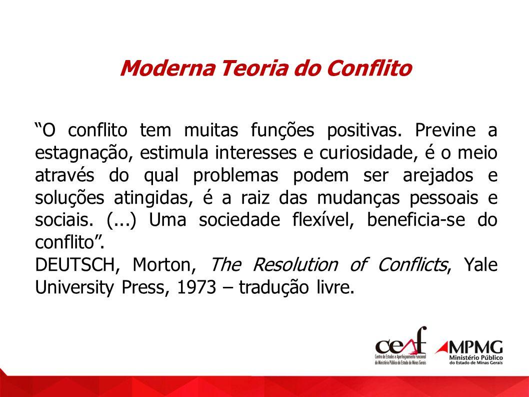 Moderna Teoria do Conflito O conflito tem muitas funções positivas. Previne a estagnação, estimula interesses e curiosidade, é o meio através do qual