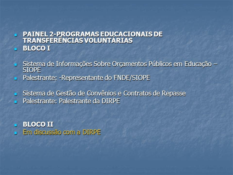 PAINEL 2-PROGRAMAS EDUCACIONAIS DE TRANSFERÊNCIAS VOLUNTÁRIAS PAINEL 2-PROGRAMAS EDUCACIONAIS DE TRANSFERÊNCIAS VOLUNTÁRIAS BLOCO I BLOCO I Sistema de Informações Sobre Orçamentos Públicos em Educação – SIOPE Sistema de Informações Sobre Orçamentos Públicos em Educação – SIOPE Palestrante: -Representante do FNDE/SIOPE Palestrante: -Representante do FNDE/SIOPE Sistema de Gestão de Convênios e Contratos de Repasse Sistema de Gestão de Convênios e Contratos de Repasse Palestrante: Palestrante da DIRPE Palestrante: Palestrante da DIRPE BLOCO II BLOCO II Em discussão com a DIRPE Em discussão com a DIRPE