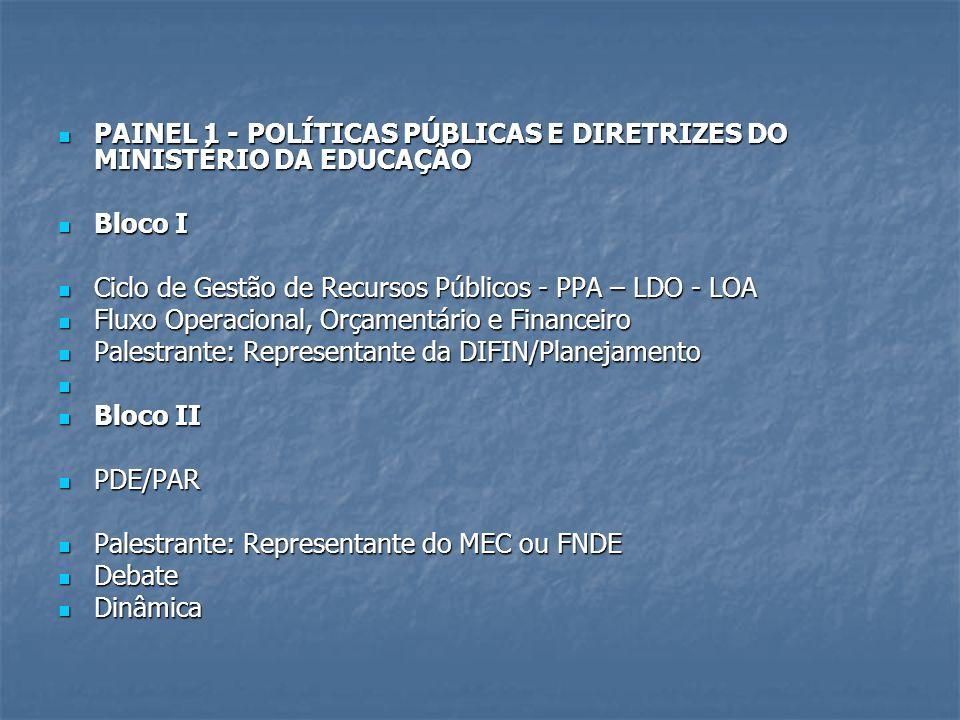 PAINEL 1 - POLÍTICAS PÚBLICAS E DIRETRIZES DO MINISTÉRIO DA EDUCAÇÃO PAINEL 1 - POLÍTICAS PÚBLICAS E DIRETRIZES DO MINISTÉRIO DA EDUCAÇÃO Bloco I Bloco I Ciclo de Gestão de Recursos Públicos - PPA – LDO - LOA Ciclo de Gestão de Recursos Públicos - PPA – LDO - LOA Fluxo Operacional, Orçamentário e Financeiro Fluxo Operacional, Orçamentário e Financeiro Palestrante: Representante da DIFIN/Planejamento Palestrante: Representante da DIFIN/Planejamento Bloco II Bloco II PDE/PAR PDE/PAR Palestrante: Representante do MEC ou FNDE Palestrante: Representante do MEC ou FNDE Debate Debate Dinâmica Dinâmica