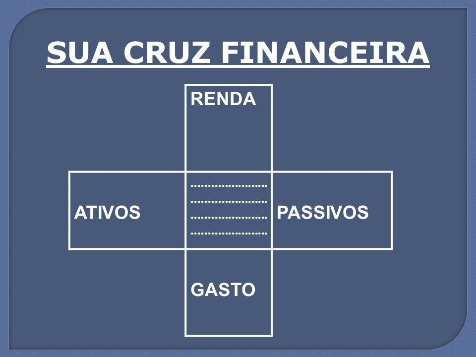 RENDA ATIVOS.............................................. PASSIVOS GASTO SUA CRUZ FINANCEIRA