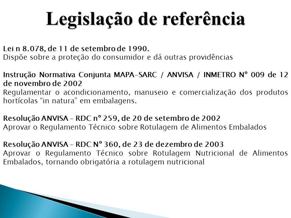 Legislação de referência Lei n 8.078, de 11 de setembro de 1990. Dispõe sobre a proteção do consumidor e dá outras providências Instrução Normativa Co