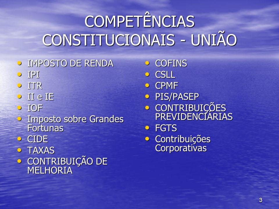 3 COMPETÊNCIAS CONSTITUCIONAIS - UNIÃO IMPOSTO DE RENDA IMPOSTO DE RENDA IPI IPI ITR ITR II e IE II e IE IOF IOF Imposto sobre Grandes Fortunas Impost