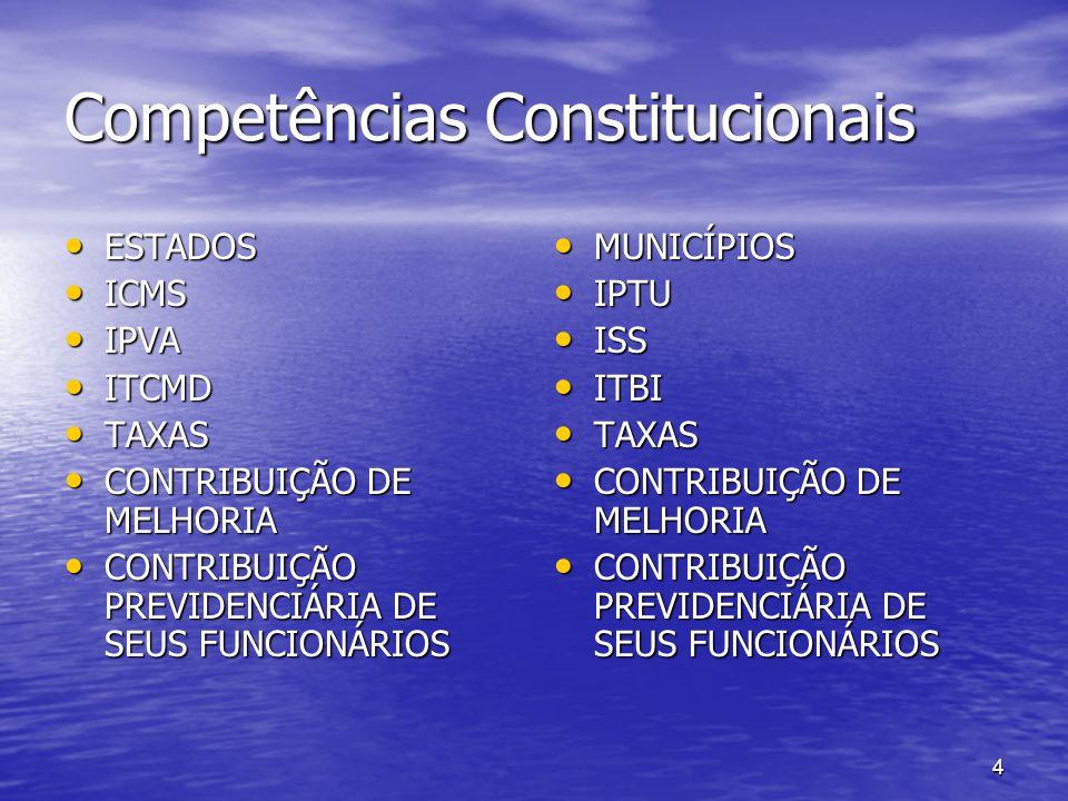 4 Competências Constitucionais ESTADOS ESTADOS ICMS ICMS IPVA IPVA ITCMD ITCMD TAXAS TAXAS CONTRIBUIÇÃO DE MELHORIA CONTRIBUIÇÃO DE MELHORIA CONTRIBUI