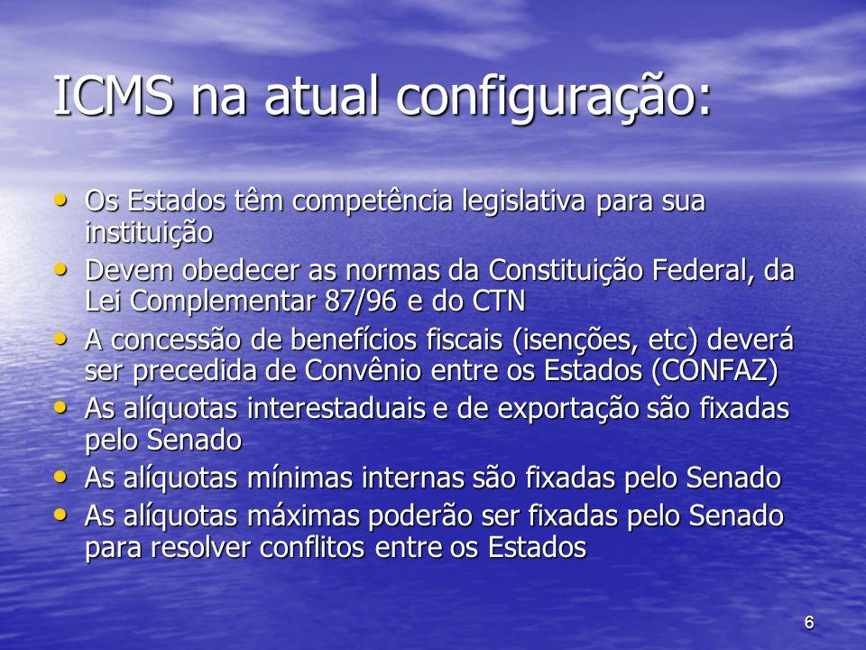 6 ICMS na atual configuração: Os Estados têm competência legislativa para sua instituição Os Estados têm competência legislativa para sua instituição