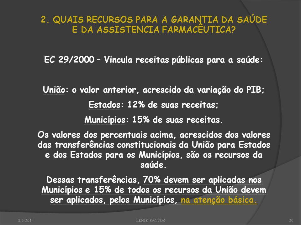 8/6/2014LENIR SANTOS20 2. QUAIS RECURSOS PARA A GARANTIA DA SAÚDE E DA ASSISTENCIA FARMACÊUTICA.