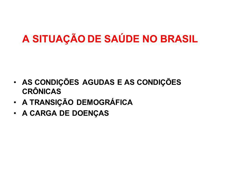 A SITUAÇÃO DE SAÚDE NO BRASIL AS CONDIÇÕES AGUDAS E AS CONDIÇÕES CRÔNICAS A TRANSIÇÃO DEMOGRÁFICA A CARGA DE DOENÇAS