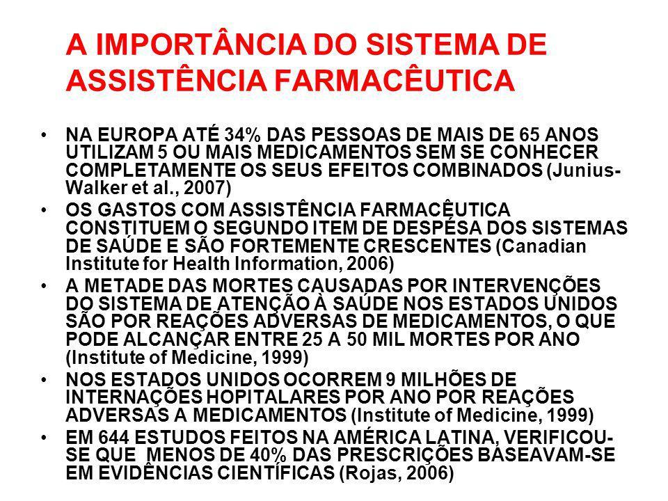 A IMPORTÂNCIA DO SISTEMA DE ASSISTÊNCIA FARMACÊUTICA NA EUROPA ATÉ 34% DAS PESSOAS DE MAIS DE 65 ANOS UTILIZAM 5 OU MAIS MEDICAMENTOS SEM SE CONHECER
