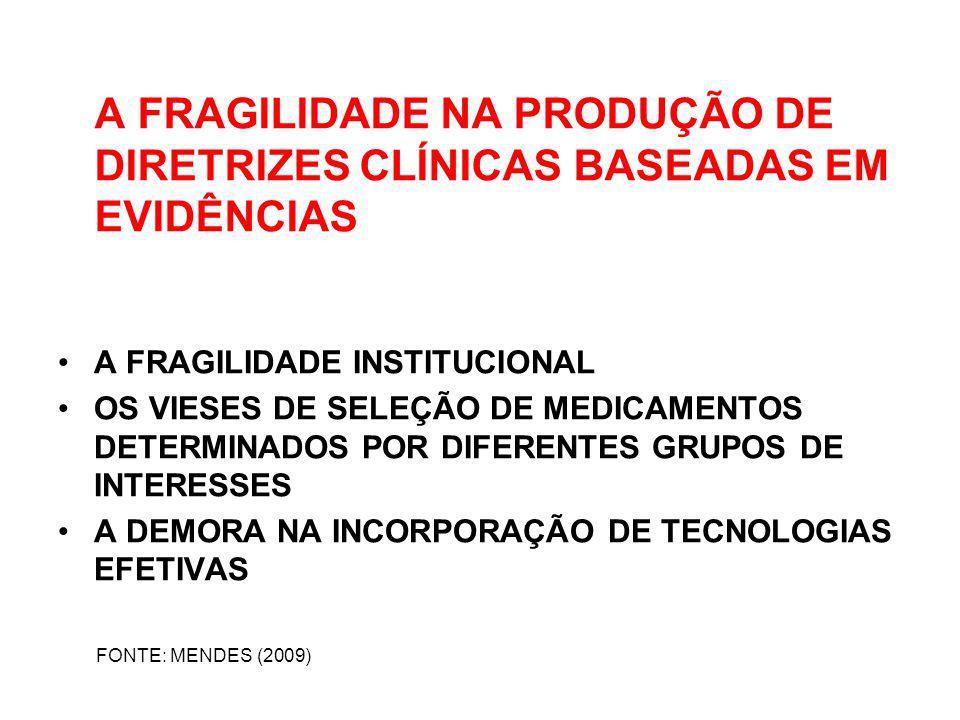 A FRAGILIDADE NA PRODUÇÃO DE DIRETRIZES CLÍNICAS BASEADAS EM EVIDÊNCIAS A FRAGILIDADE INSTITUCIONAL OS VIESES DE SELEÇÃO DE MEDICAMENTOS DETERMINADOS
