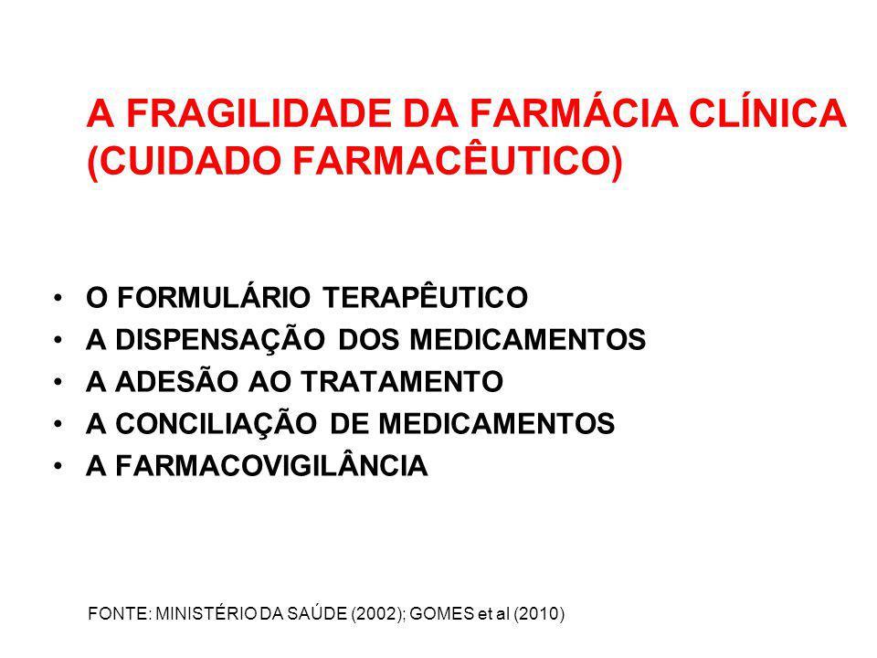 A FRAGILIDADE DA FARMÁCIA CLÍNICA (CUIDADO FARMACÊUTICO) O FORMULÁRIO TERAPÊUTICO A DISPENSAÇÃO DOS MEDICAMENTOS A ADESÃO AO TRATAMENTO A CONCILIAÇÃO