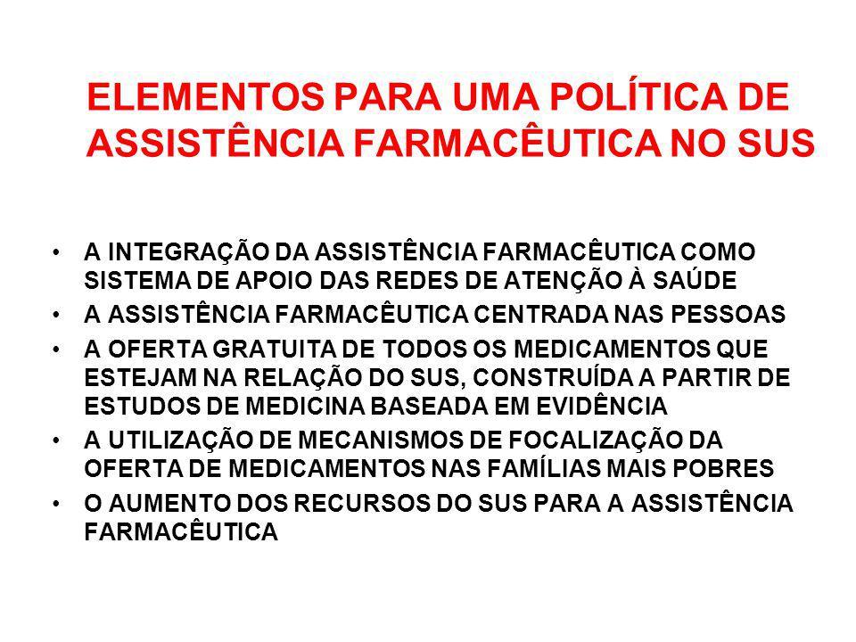 ELEMENTOS PARA UMA POLÍTICA DE ASSISTÊNCIA FARMACÊUTICA NO SUS A INTEGRAÇÃO DA ASSISTÊNCIA FARMACÊUTICA COMO SISTEMA DE APOIO DAS REDES DE ATENÇÃO À S