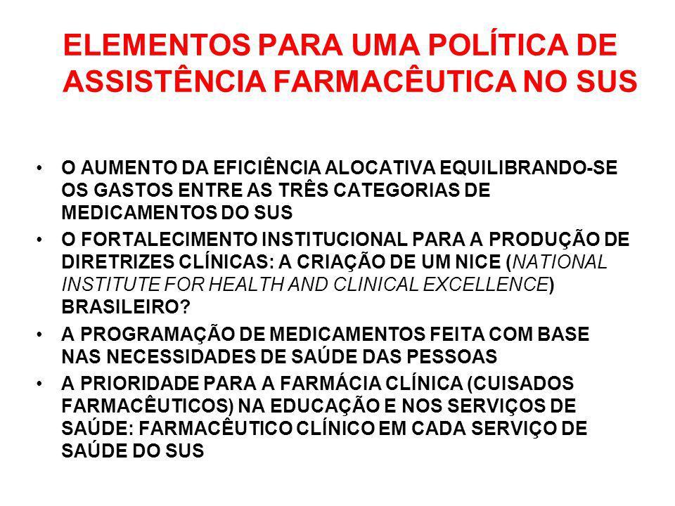 ELEMENTOS PARA UMA POLÍTICA DE ASSISTÊNCIA FARMACÊUTICA NO SUS O AUMENTO DA EFICIÊNCIA ALOCATIVA EQUILIBRANDO-SE OS GASTOS ENTRE AS TRÊS CATEGORIAS DE