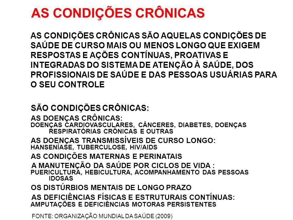 AS CONDIÇÕES CRÔNICAS AS CONDIÇÕES CRÔNICAS SÃO AQUELAS CONDIÇÕES DE SAÚDE DE CURSO MAIS OU MENOS LONGO QUE EXIGEM RESPOSTAS E AÇÕES CONTÍNUAS, PROATI