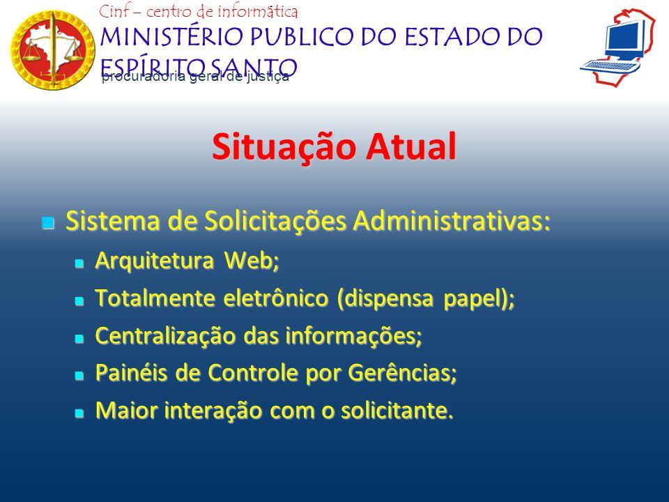Situação Atual Sistema de Solicitações Administrativas: Sistema de Solicitações Administrativas: Arquitetura Web; Arquitetura Web; Totalmente eletrôni