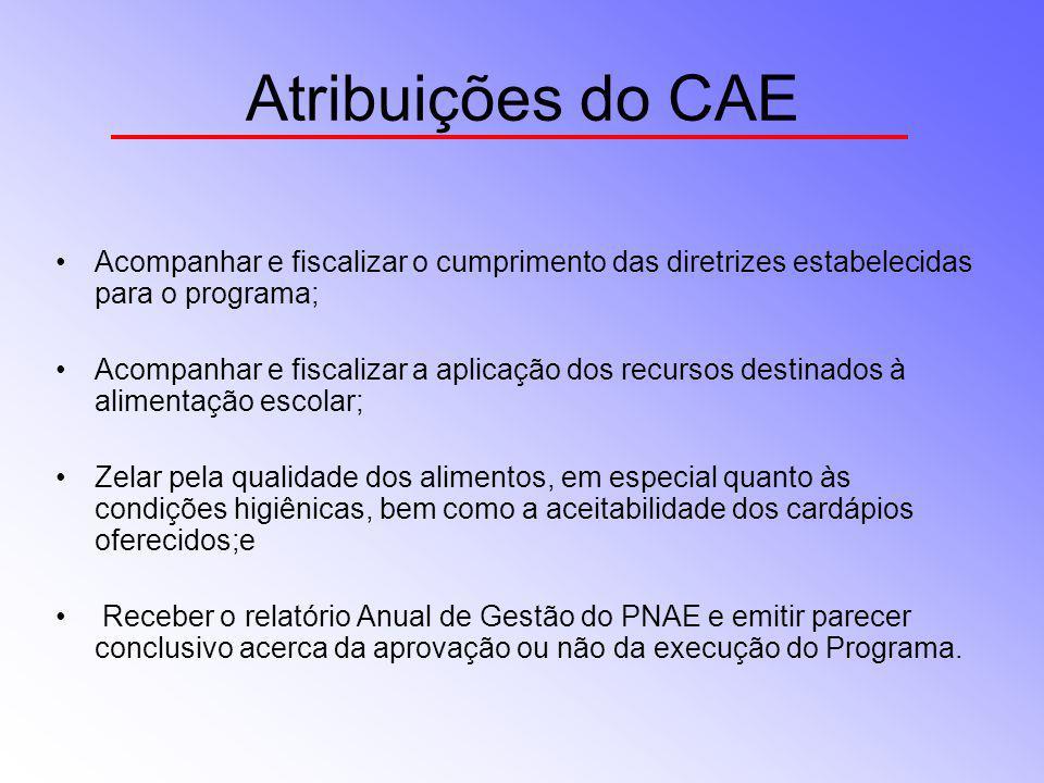 Atribuições do CAE Acompanhar e fiscalizar o cumprimento das diretrizes estabelecidas para o programa; Acompanhar e fiscalizar a aplicação dos recurso
