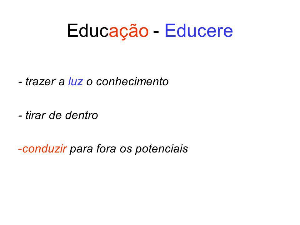 Educação - Educere - trazer a luz o conhecimento - tirar de dentro -conduzir para fora os potenciais