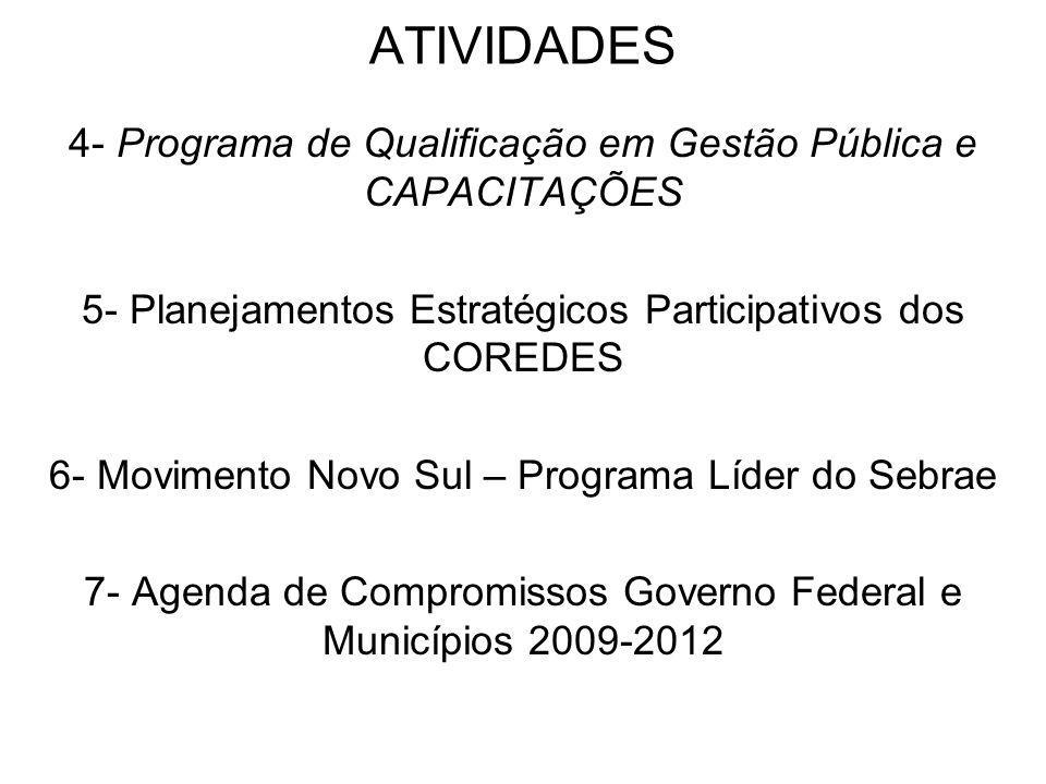 ATIVIDADES 4- Programa de Qualificação em Gestão Pública e CAPACITAÇÕES 5- Planejamentos Estratégicos Participativos dos COREDES 6- Movimento Novo Sul