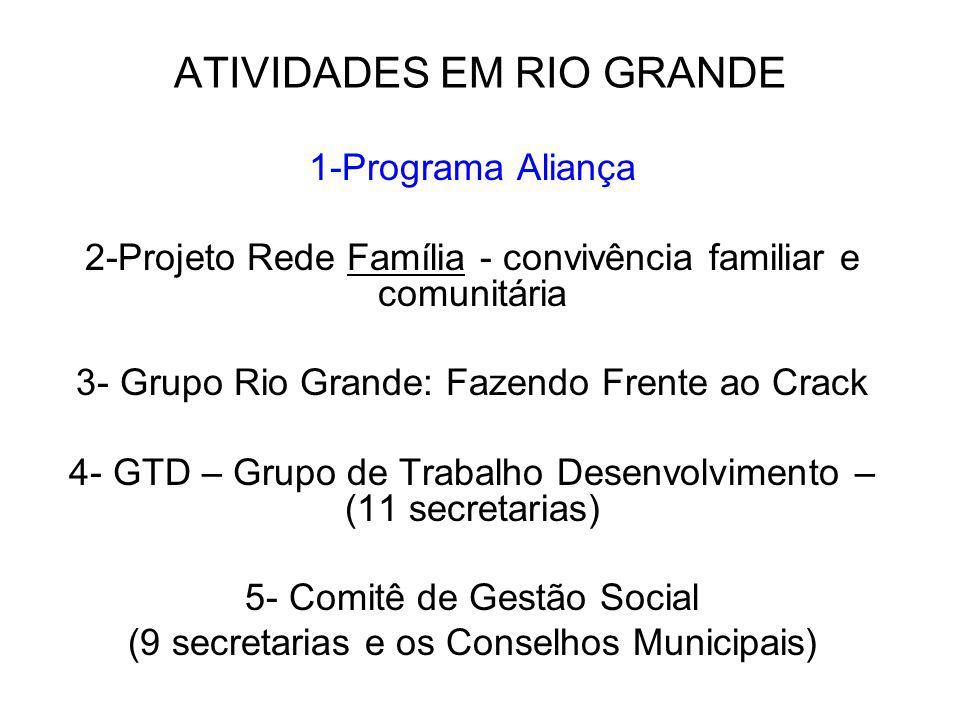ATIVIDADES EM RIO GRANDE 1-Programa Aliança 2-Projeto Rede Família - convivência familiar e comunitária 3- Grupo Rio Grande: Fazendo Frente ao Crack 4