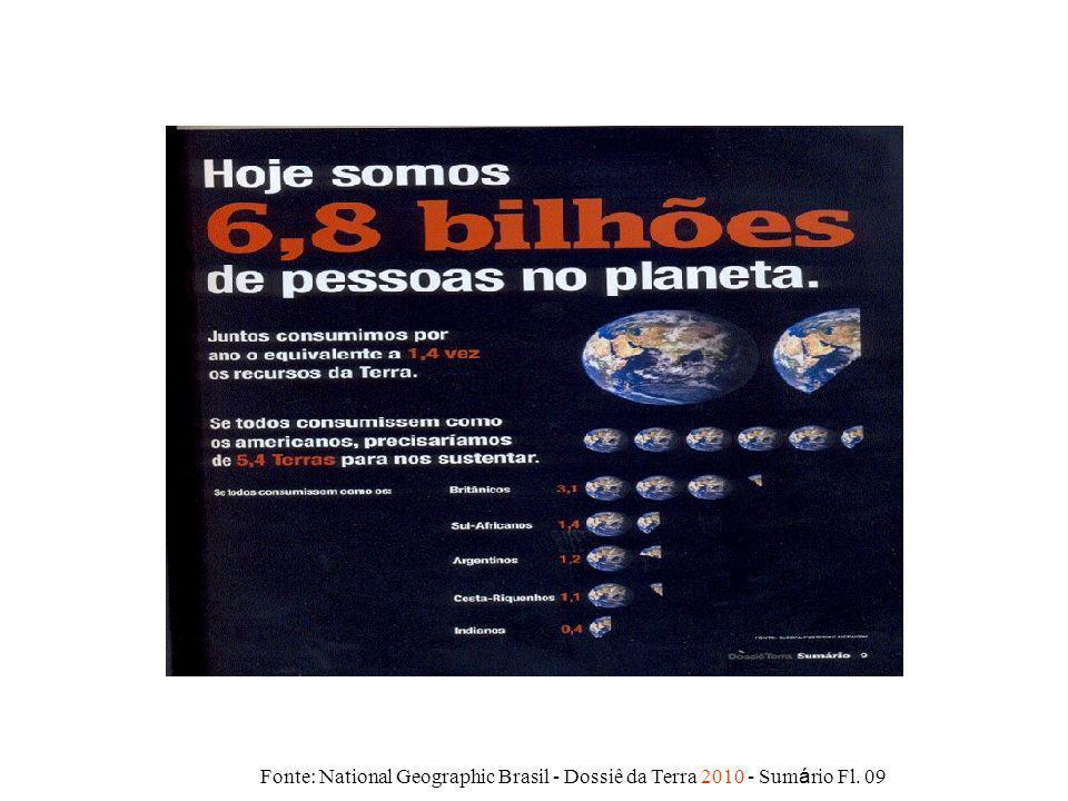Fonte: Revista Época - Edição Verde - Edição 681 - Editora Globo - 6 de Junho de 2011 Fonte: Revista Veja - Edição 2241 - ano 44 - nº 44 - Editora Abril - 2 de novembro de 2011