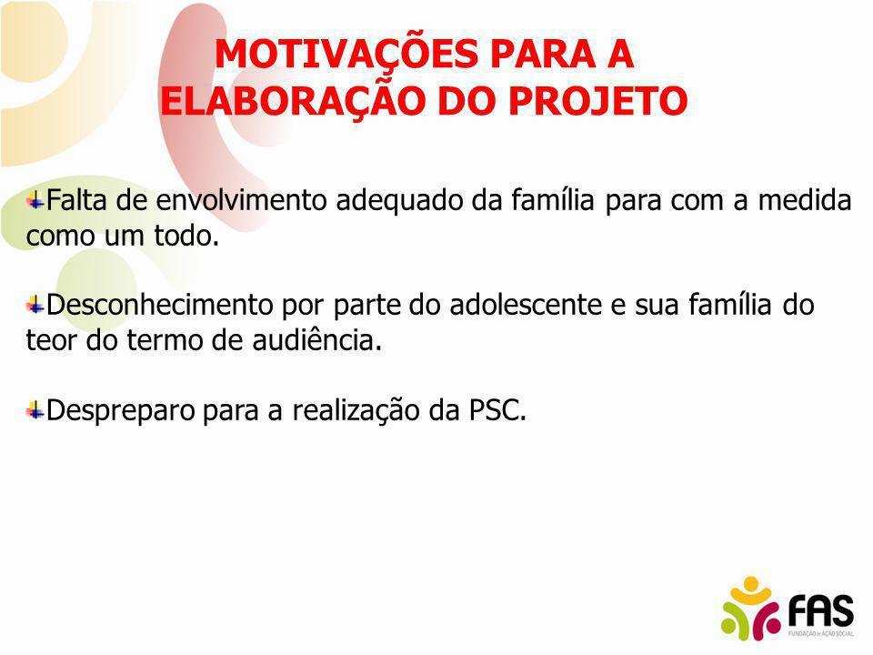 MOTIVAÇÕES PARA A ELABORAÇÃO DO PROJETO Falta de envolvimento adequado da família para com a medida como um todo. Desconhecimento por parte do adolesc