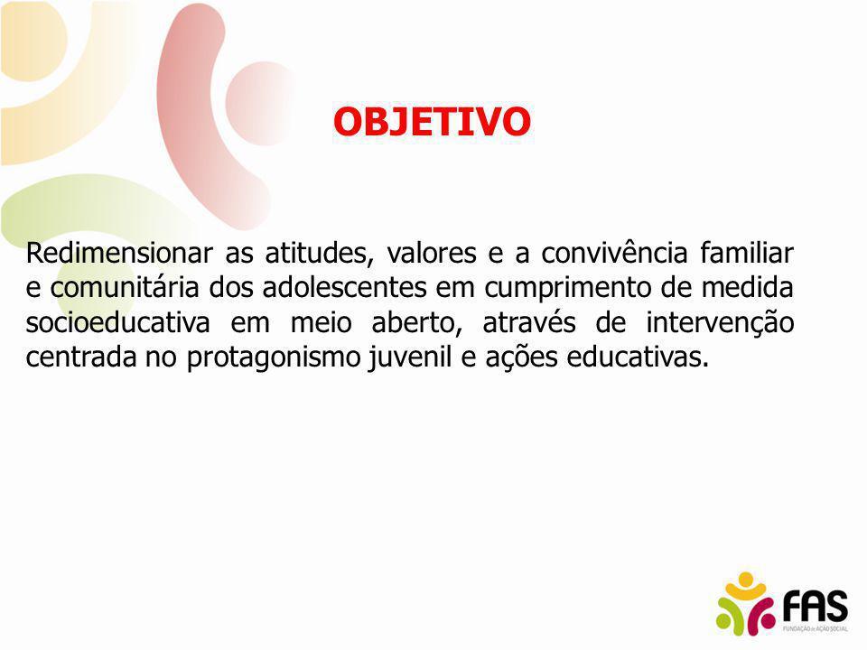 OBJETIVO Redimensionar as atitudes, valores e a convivência familiar e comunitária dos adolescentes em cumprimento de medida socioeducativa em meio ab