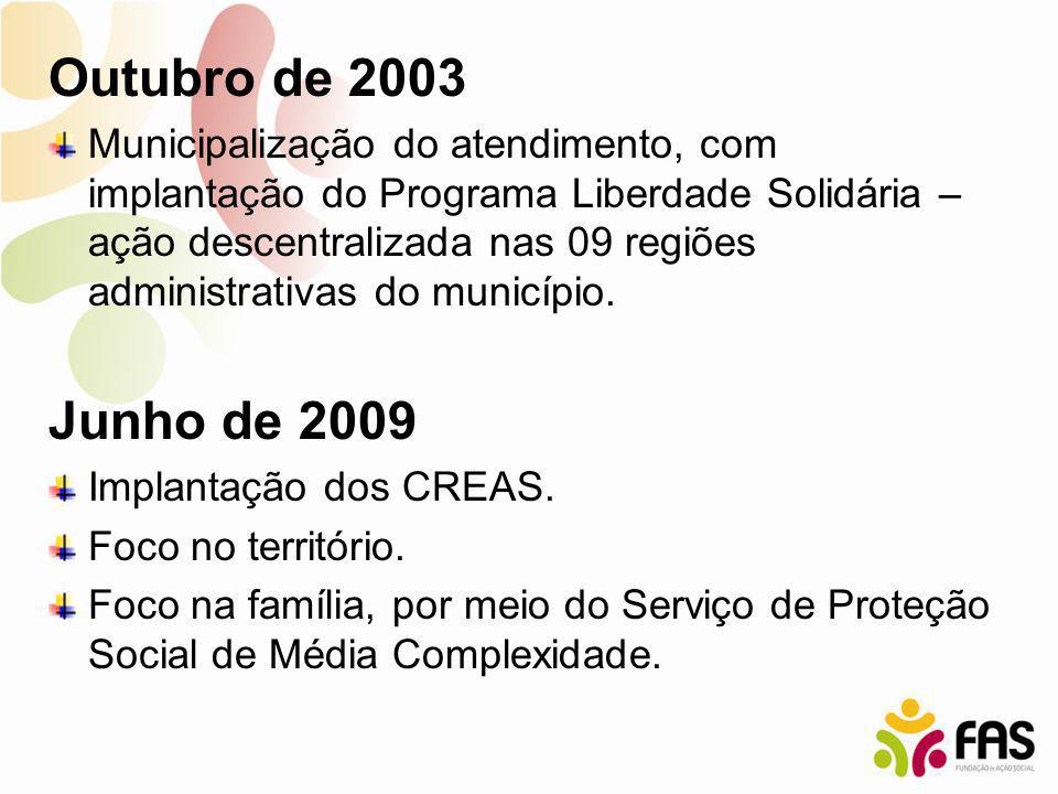 Outubro de 2003 Municipalização do atendimento, com implantação do Programa Liberdade Solidária – ação descentralizada nas 09 regiões administrativas